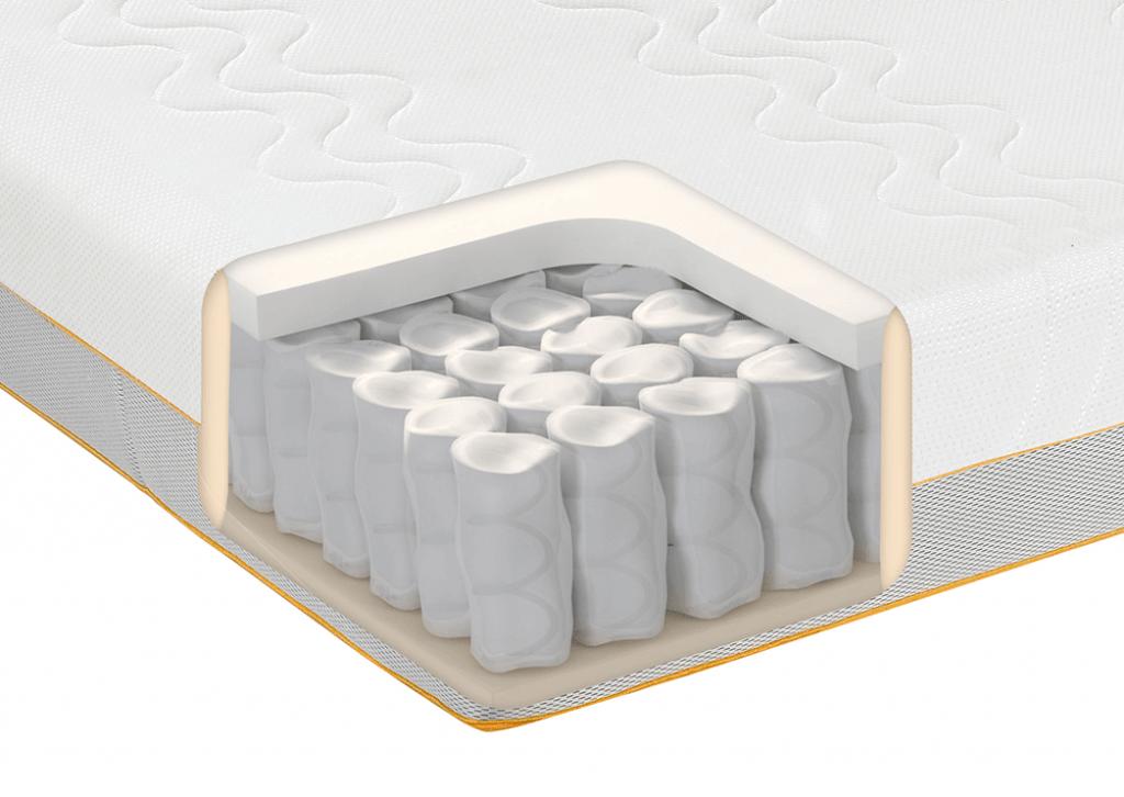 mattress png coir 5c748a2181555 1024x726 - تشک ارگونومیک طبی | 5 ویژگی تشک طبی فنری
